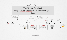 The Atomic Timeline(: