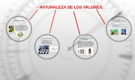 NATURALEZA DE LOS VALORES.