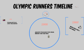 Olympic Runners Timeline