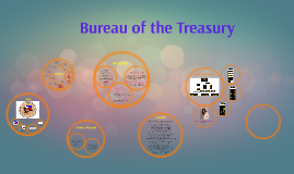 Copy of Bureau of the Treasury