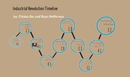 Copy of Industrial Revolution Timeline