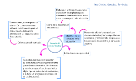 Copy of Elaboración del curriculum Hilda Taba