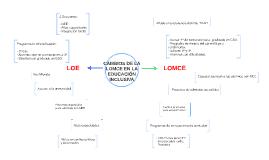 CAMBIOS DE LA LOMCE EN LA EDUCACIÓN INCLUSIVA