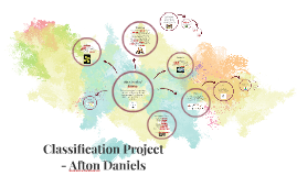 Classification Project