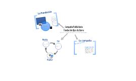 Copy of Copy of Campaña Publicitaria de la Fundación Ojos de Barro