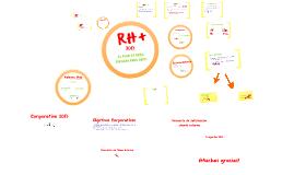 RH+ 2013