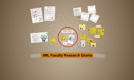 UWL Faculty Research Grants