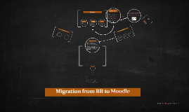 Migration from BB to Moodle