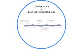 Criollos S.A.S v. Juan Mario San Domingo
