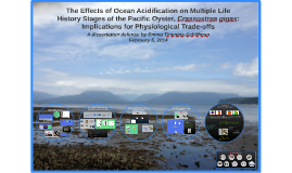 The Effects of Ocean Acidification on Multiple Life History