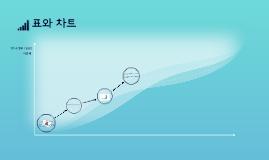 Copy of 표와 막대그래프