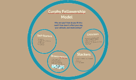 Curpy Fellowership Model