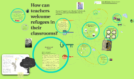 Tool: How can teachers welcome refugees in their classrooms