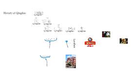 Copy of China Link: Qingdao