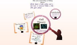 Cell theory presentation
