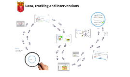 Data, tracking and interventions