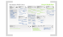 Copy of Copy of Copy of Business Model Canvas
