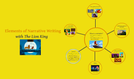 Copy of Elements of Narrative Writing