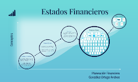 Copy of Copy of Estados Financieros