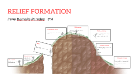 RELIEF FORMATION