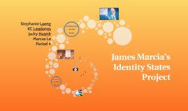 James Marcia Project