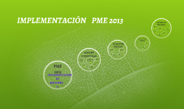 Copy of PME