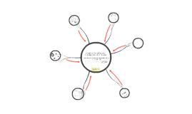 Copy of Ensayo de Consolidación Unidimensional en Suelos