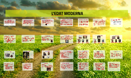 Copy of Edat Moderna