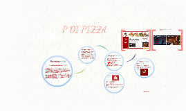 Copy of P DI PIZZA