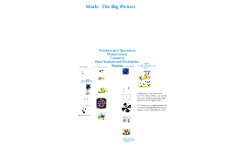 Math: The Big Picture