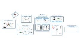 OS, Navegadores, Software, Internet
