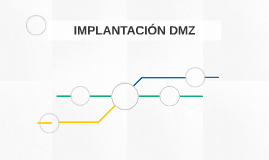 IMPLANTACIÓN DMZ