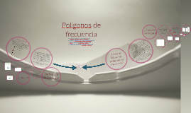 Copy of Poligonos de Frecuencia