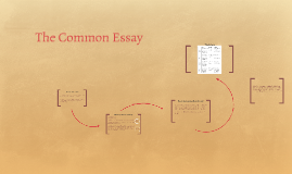The Common Essay