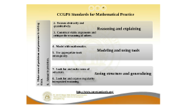 HS CCGPS Standards for Mathematical Practice