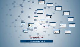 Copy of My Internship at Saudi Aramco