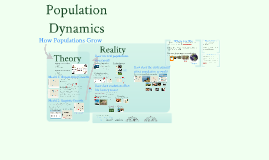 AP Bio- Ecology: Population Dynamics Chapter 43