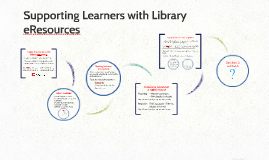 Supporting Learners with Library eResources