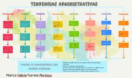 Tendencias administrativas