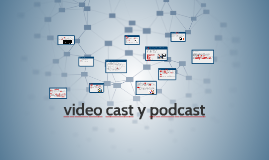 Copy of videocast y podcast