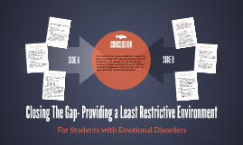 Closing The Gap- Least Restrictive Environment