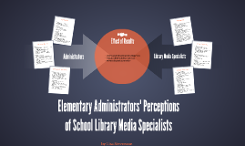 Elementary Administrators' Perceptions of the School Library Media Specialists