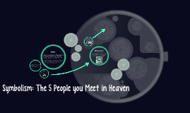 Symbolism: The 5 People you                     mmmmmmrMeet