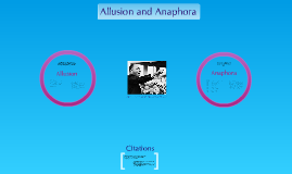 Copy of Allusion and Anaphora