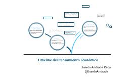 Timeline de La Historia Económica