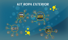 KIT ROPA EXTERIOR