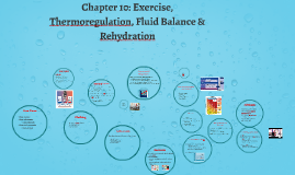Chapter 10: Exercise, Thermoregulation, Fluid Balance & Rehy
