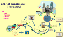 Copy of STEP BY WICKED STEP