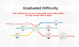 Copy of Graduated Difficulty