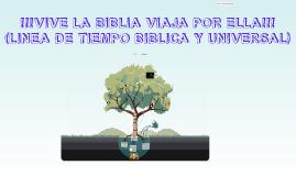 Copy of PERIODOS DE LA HISTORIA BIBLICA